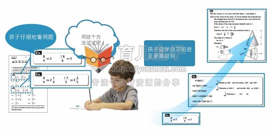 公文式学习法 语文、数学、英语全套练习册